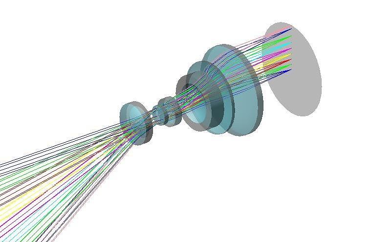 光学設計とは
